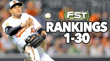2017 Fantasy Baseball: Overall Rankings 1-30 w/ Garion Thorne | FNTSY Sports Today